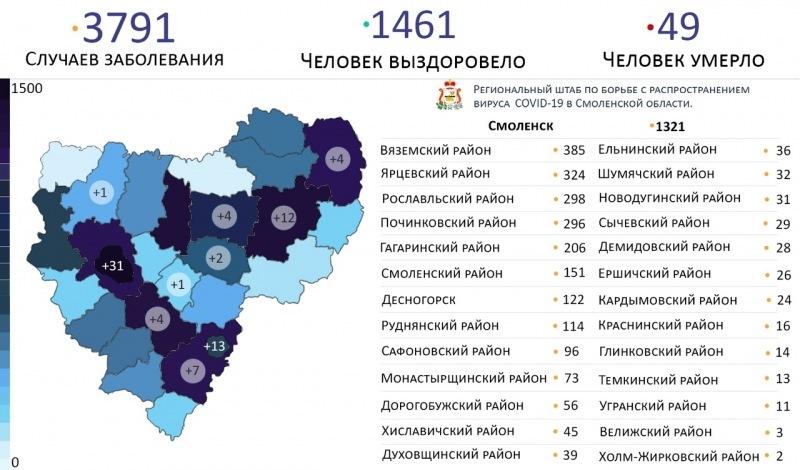 Коронавирус в Смоленске 15 июня 2020 года